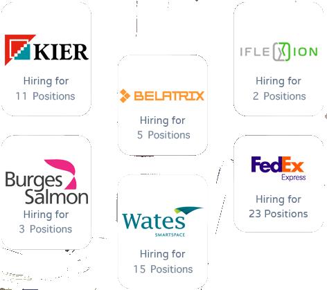 Top tier 2 uk visa sponsoring companies