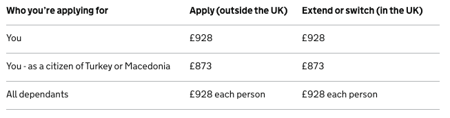 tier 2 visa fee More than 3 years - shortage occupation