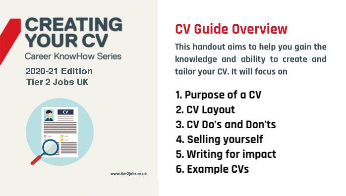 Proper UK CV Format